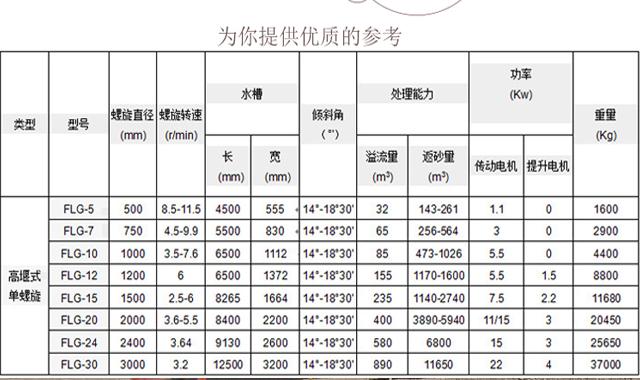螺旋体育竞彩app下载机技术参数.jpg